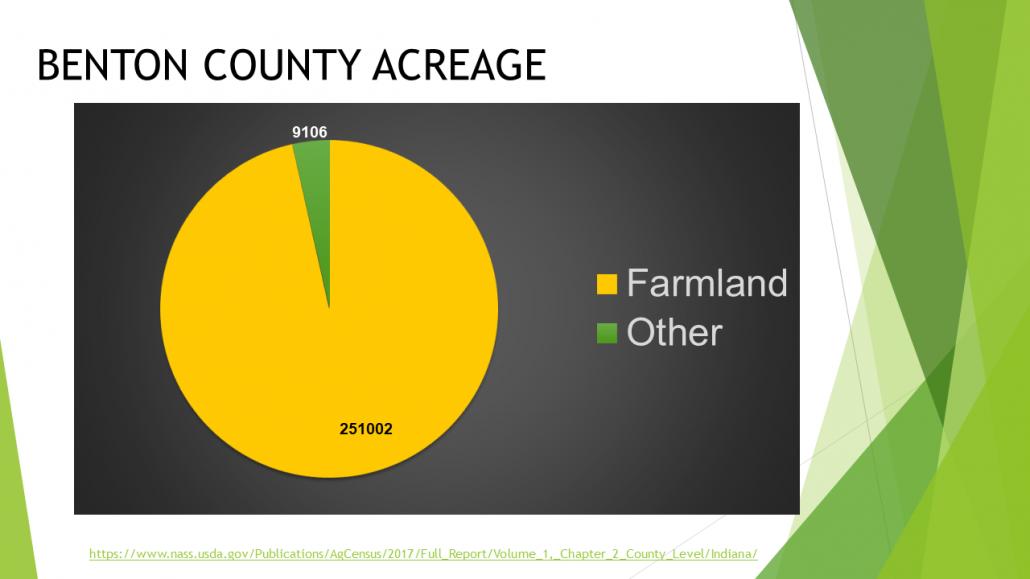 benton county indiana Benton County Benton Acreage Farmland and Acres of Land Indiana